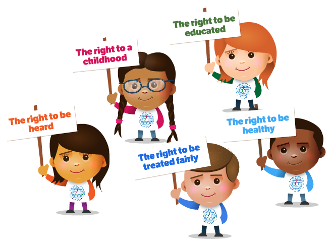 The right to a childhood, The right to be educated, The right to be healthy, The right to be treated fairly, The right to be heard